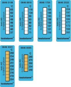 Temperature indicating strips